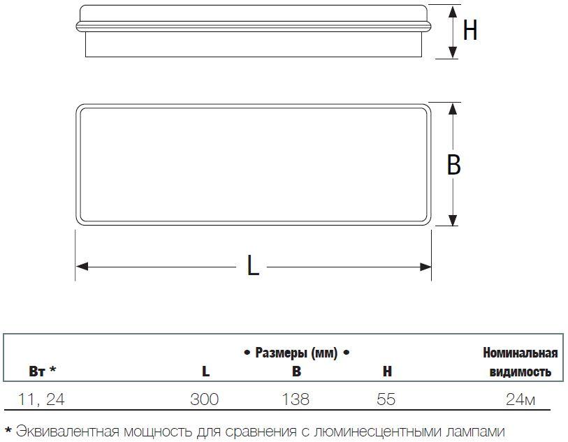 Размеры для универсального аварийного светильника EuroCompleta LED