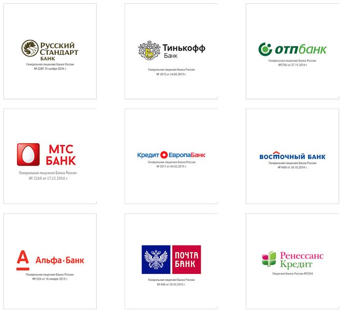 банки-партнеры по кредитному обслуживанию клиентов