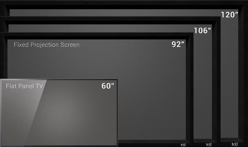 Выбираем экран для домашнего кинотеатра