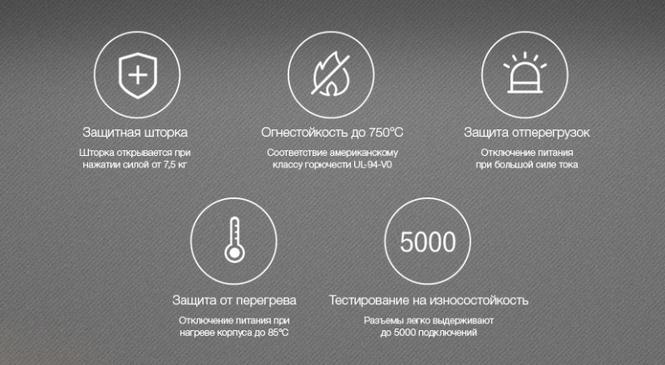 Удлинитель Xiaomi Mi Power Strip (6 розеток Wi-Fi)