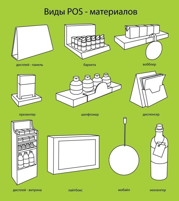 POS-материалы зачастую можно бесплатно заказать у поставщиков