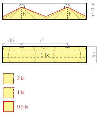 Схема расстановки светильников аварийного освещения эвакуационных проходов BOA-IN W1