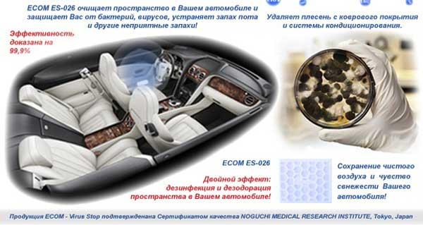 средства для защиты от вирусов и бактерий в машине