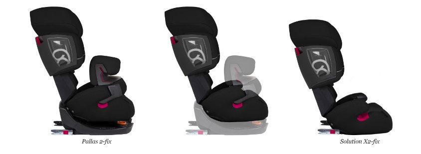 Кресло 2-в-1 - Можно использовать более 11-ти лет