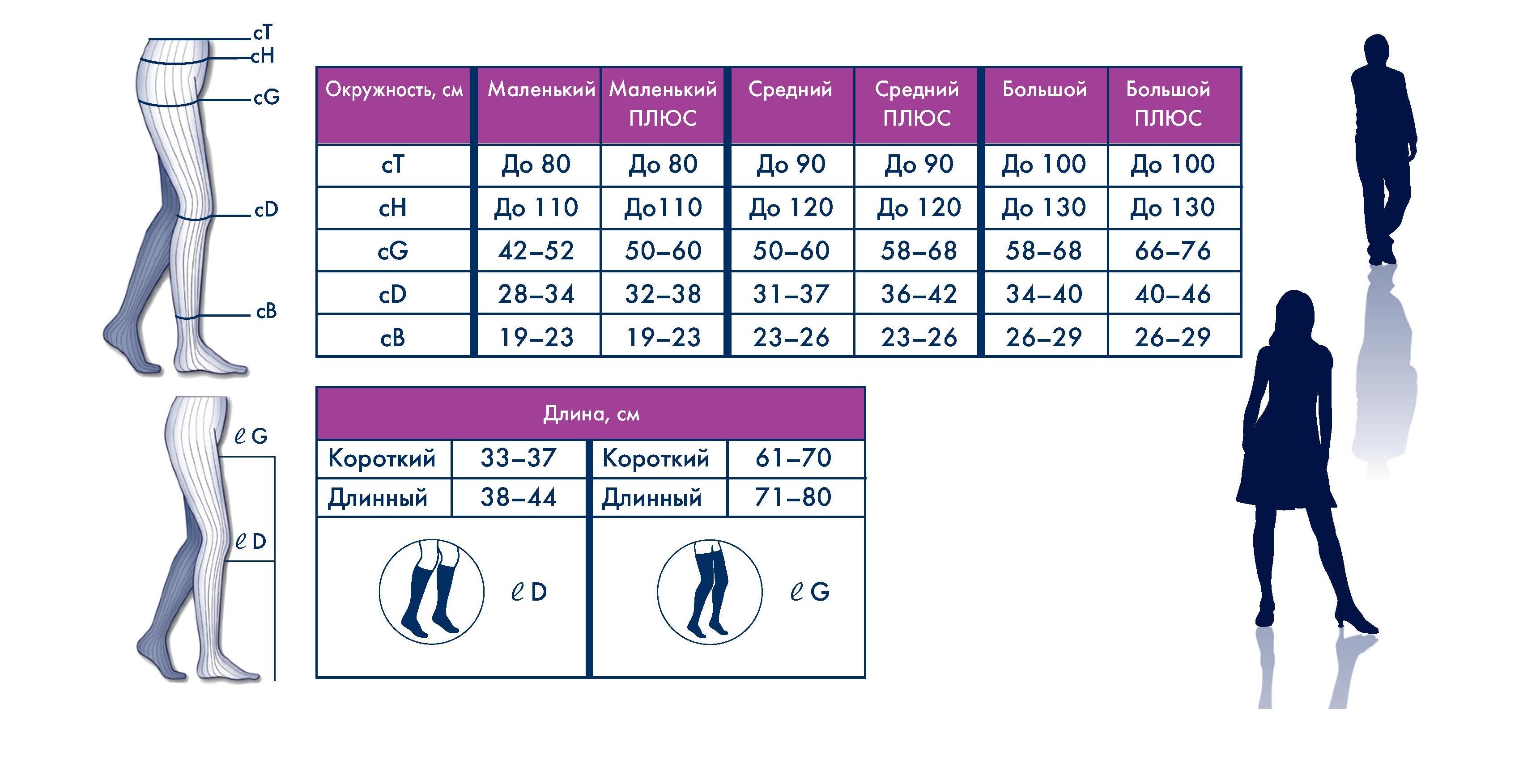Схема подбора размера компрессионных изделий Top Fine Select