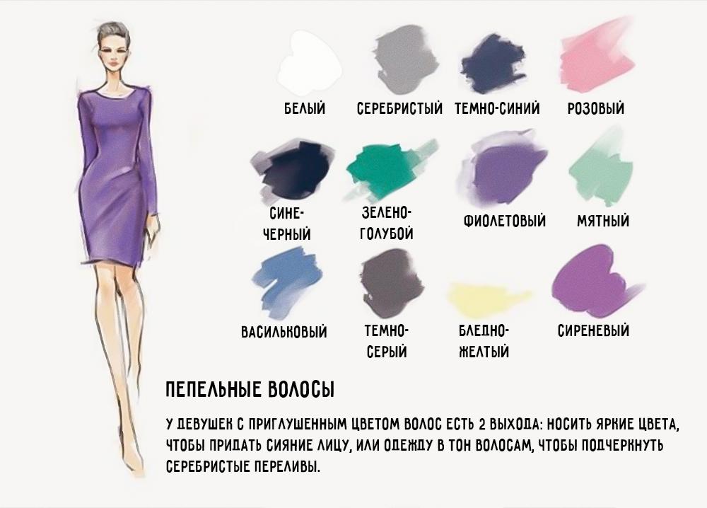 Типаж  Весна, цветовой тип внешности, выбор одежды, цвета