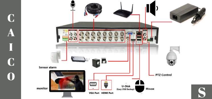 Гибридный мульти форматный Видеорегистратор CAICO TECH  вид задне понели