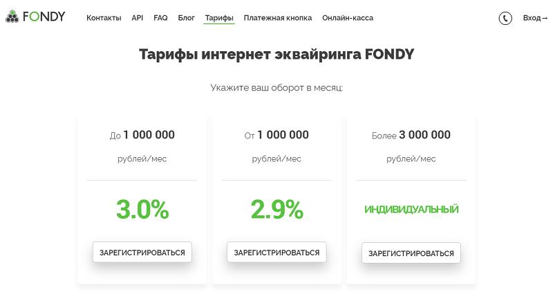 интернет эквайринг Fondy