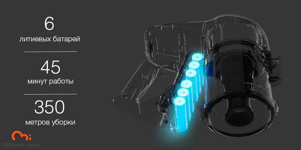 Беспроводной ручной пылесос Xiaomi Jimmy JV51