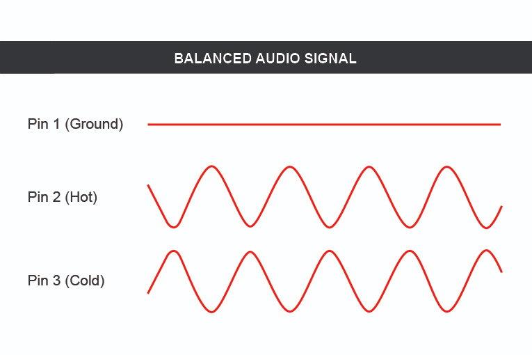 балансное аудио соединение