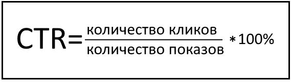 формула CTR