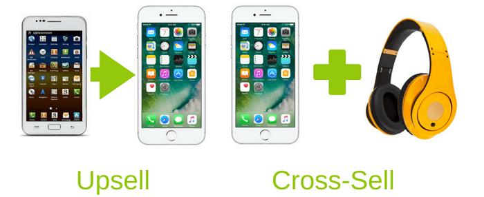 Сравнение методик Up-sell и Cross-sell