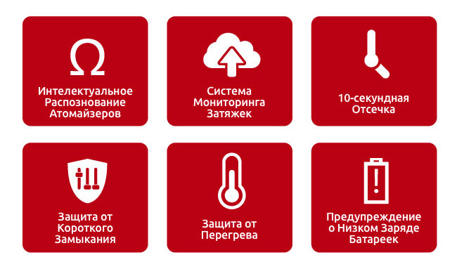 Защита SMOK S-Priv