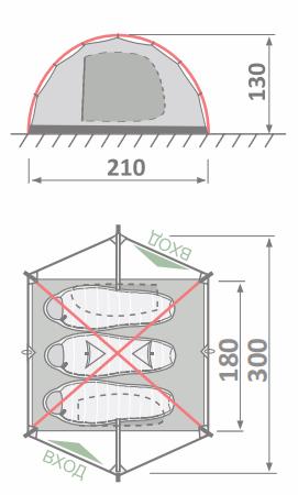 Размеры палатки RockLand Peak 3