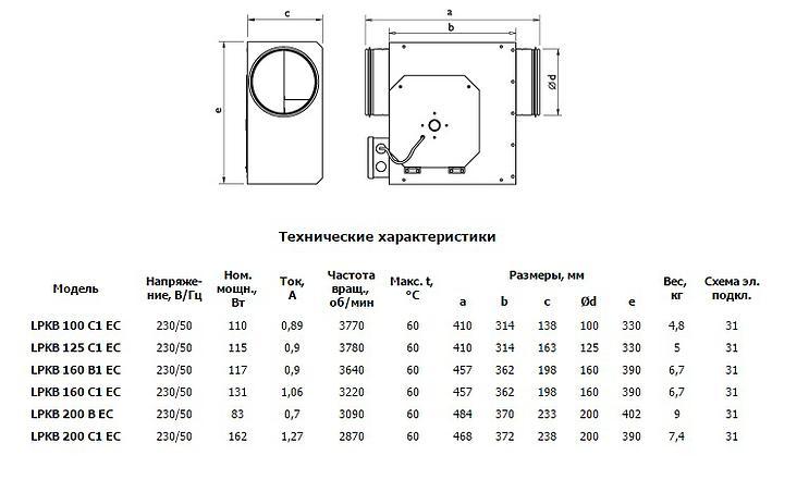 LPKB_EC.jpg