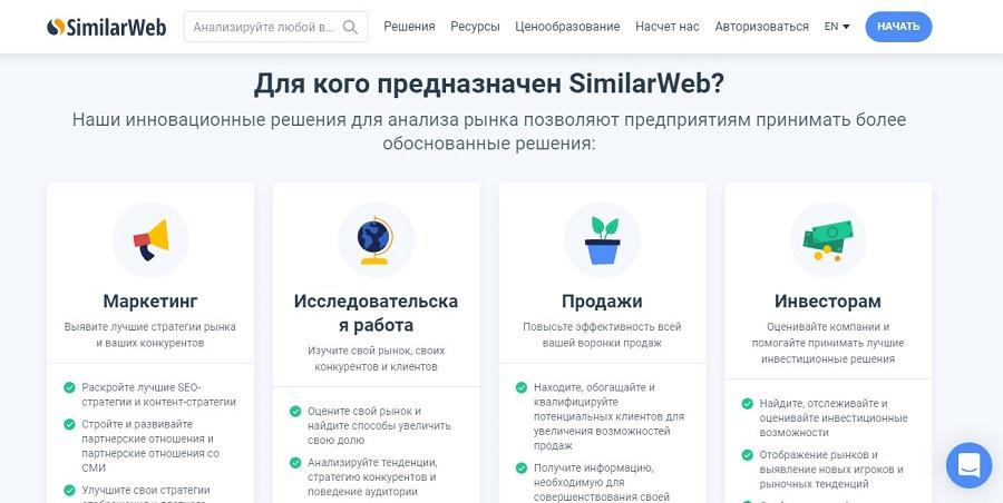 Онлайн-сервис для анализа SimilarWeb