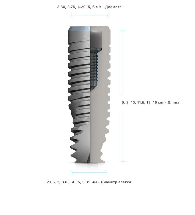 Размеры-имплантов-мис-м4
