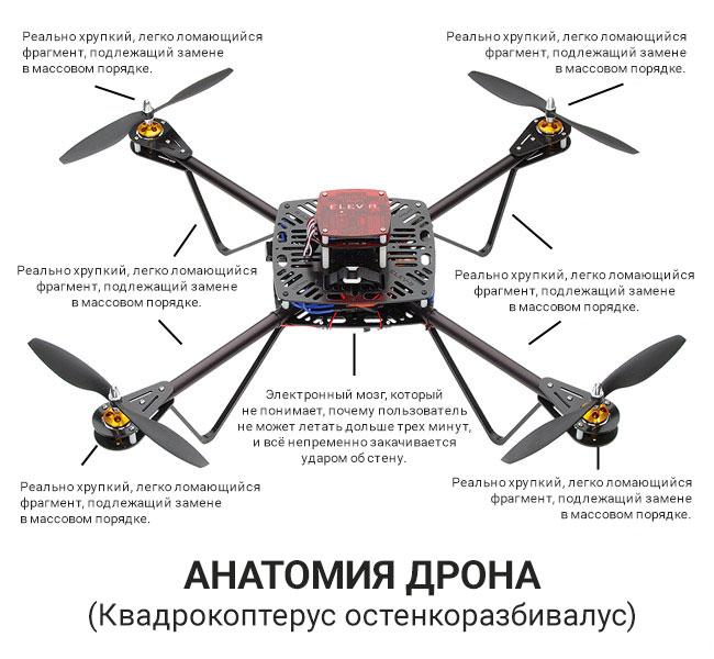квадрокоптер дрон распечатать на 3д принтере