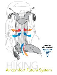 Deuter Aircomfort Futura System