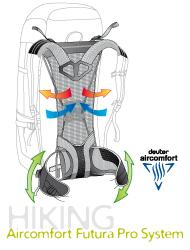 Deuter Aircomfort Futura Pro System