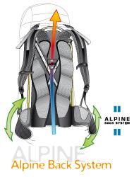 Deuter Alpine Back System