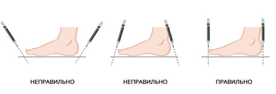 Как правильно снять мерки со ступни