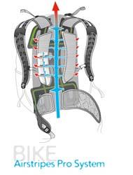 Deuter Airstripes Pro System Bike