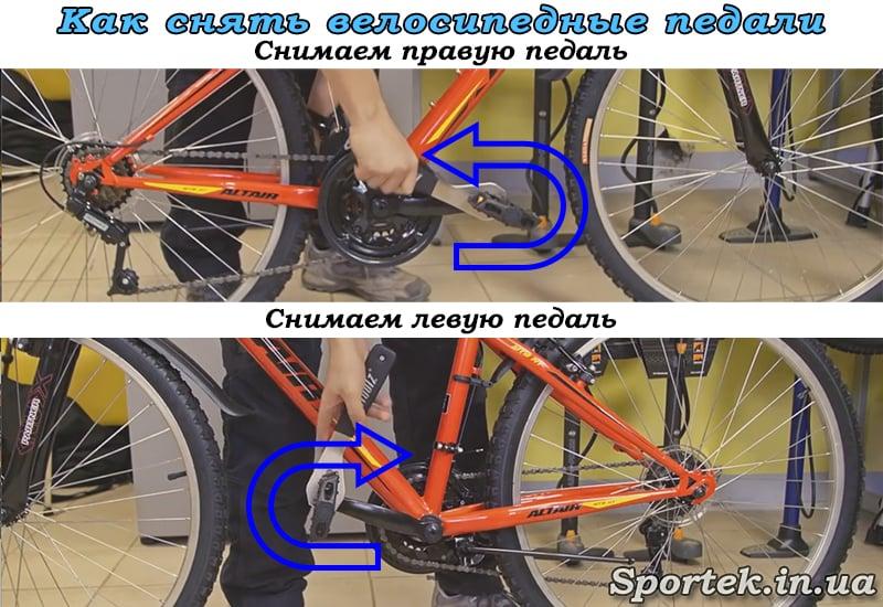 В какую сторону откручивать педали на велосипеде
