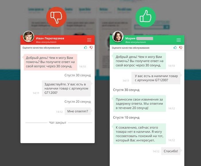Как общаться с клиентами в онлайн-чате