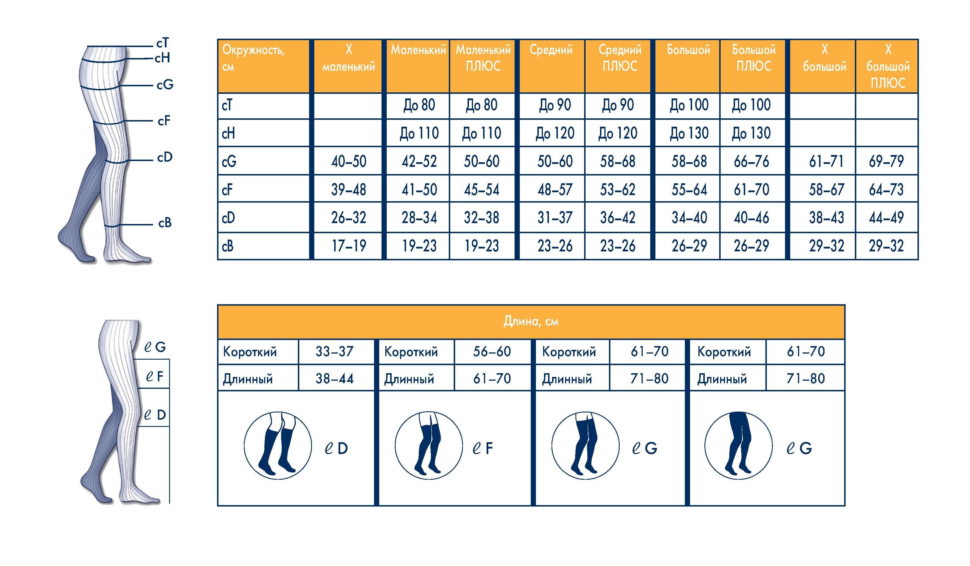 Схема подбора размера компрессионных изделий TRADITIONAL