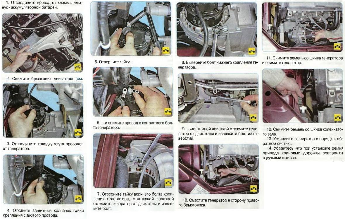 Пошаговая инструкция замены ремня генератора в двигателе Вашего автомобиля