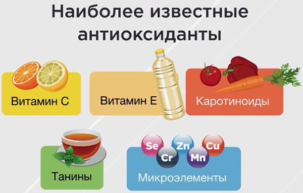 Какие антиоксиданты используются в косметике