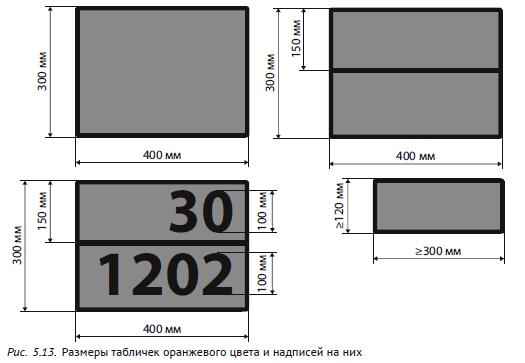 Размеры табличек оранжевого цвета и надписей на них