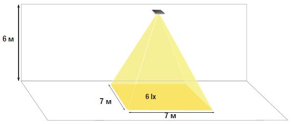 Оптика освещения открытых пространств помещений повышенной опасности с высокими потолками