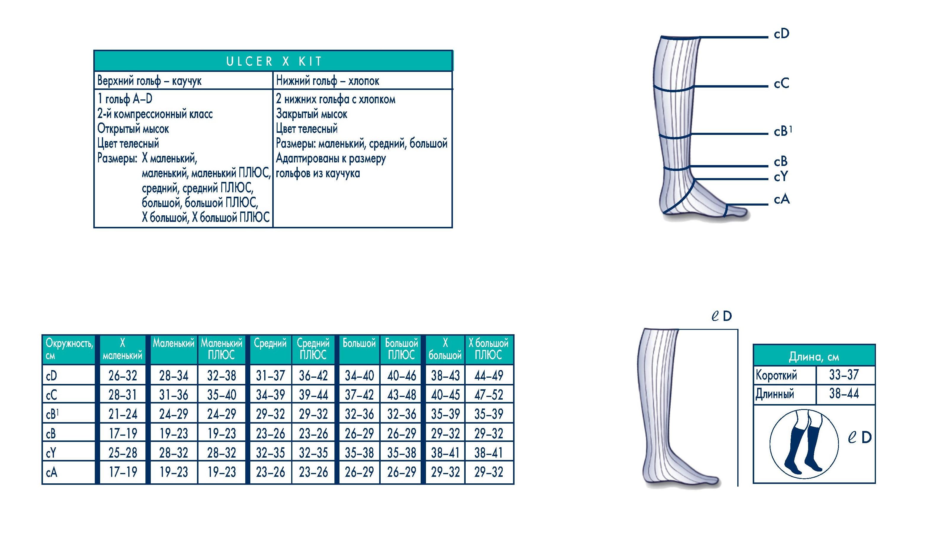 Схема подбора размера изделий Ulcer