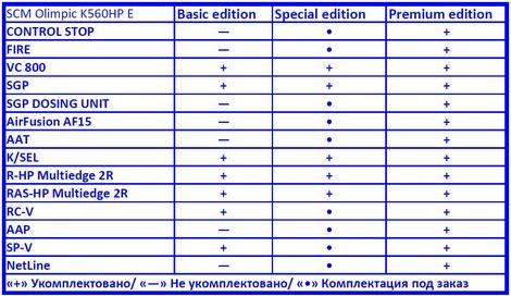 Drevox.ru_K560HP_E_Таблица_комплектаций