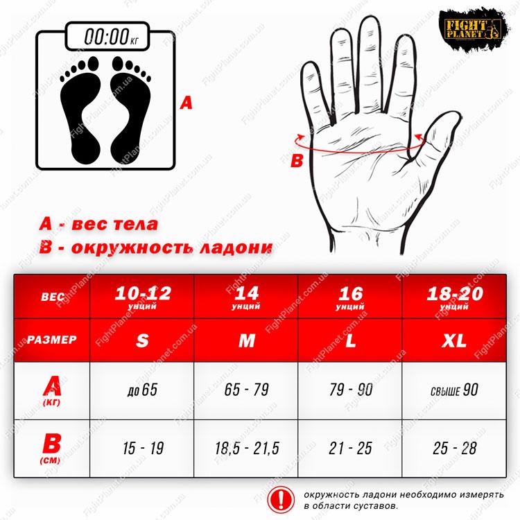 Размерная сетка, таблица боксерских перчаток Combat Sports