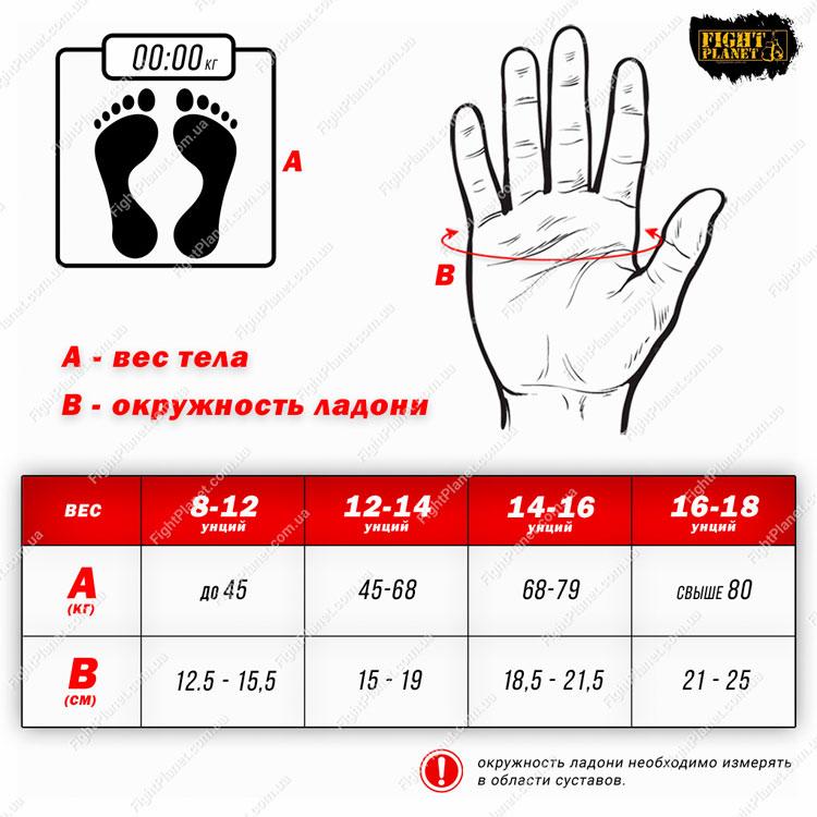 Размерная сетка боксерских перчаток Fighting в унциях