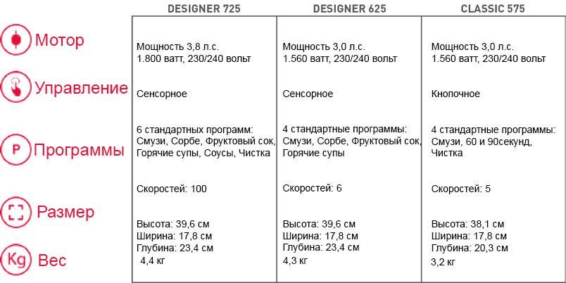 tabelle-blendtecа.jpg