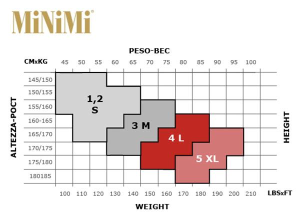 Таблица размеров женских колготок Minimi