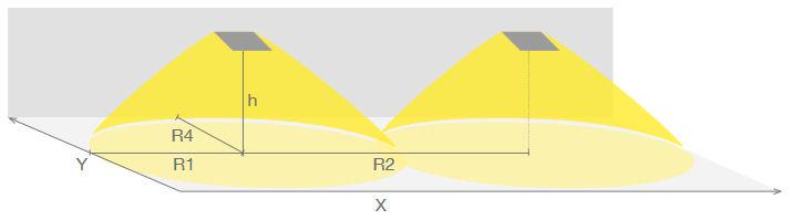 Схема расположения светильников централизованного аварийного освещения MINI LINESPOT для освещения коридоров, проходов и путей эвакуации