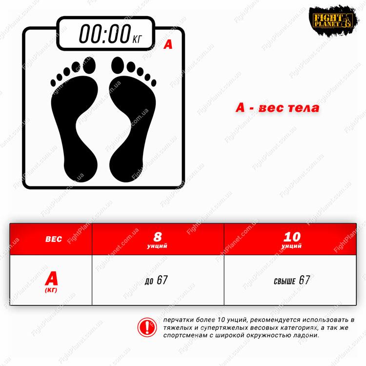 Размерная сетка, таблица боксерских перчаток REYES соревновательные