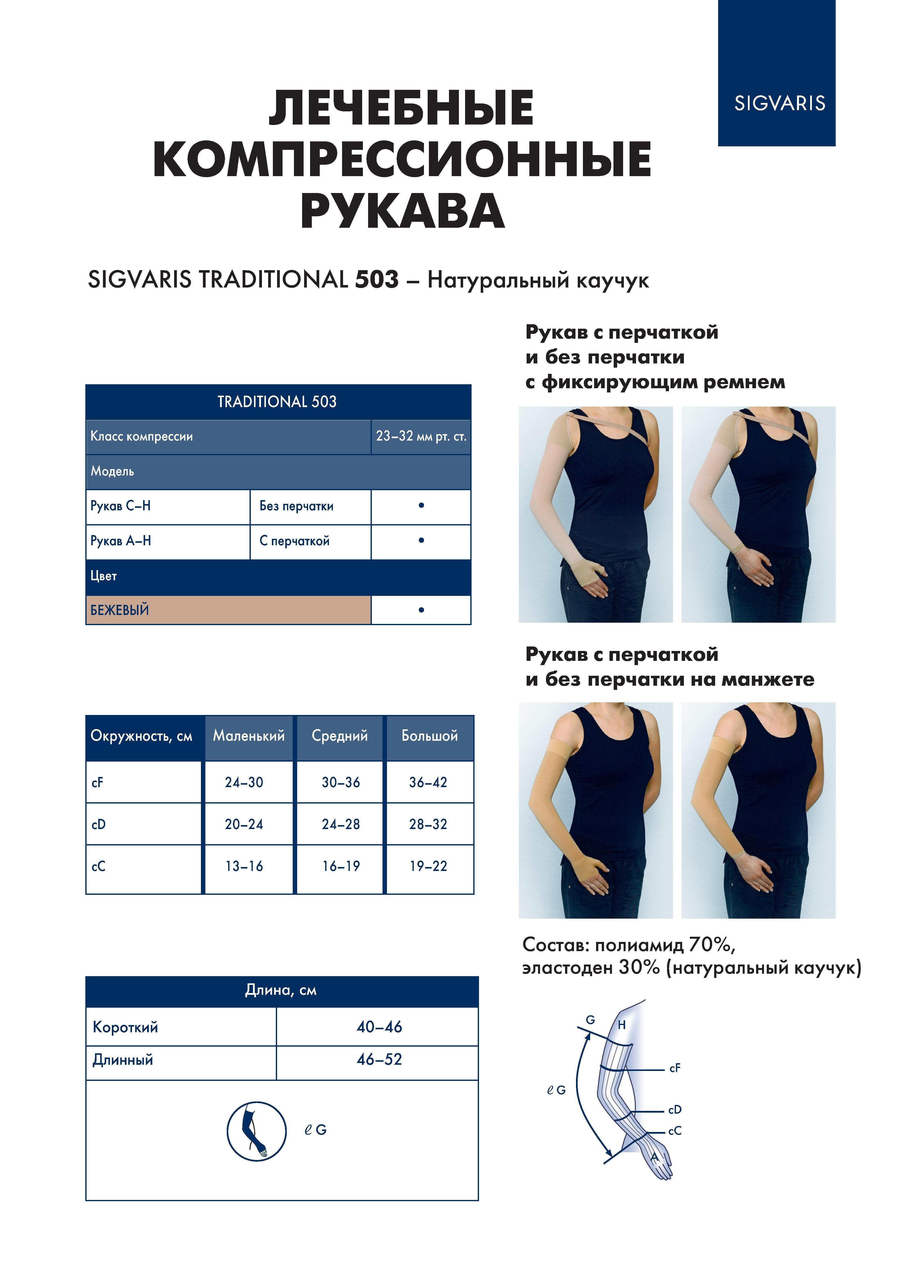 Схема подбора размера изделий серии Traditional для рукава