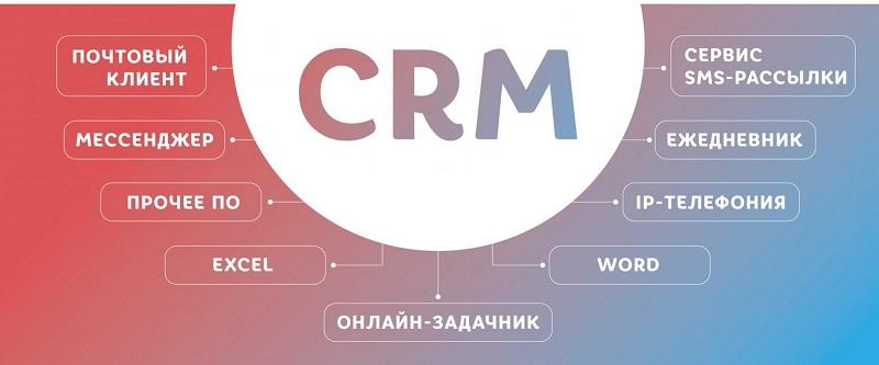 Функции каких программ может включать в себя CRM