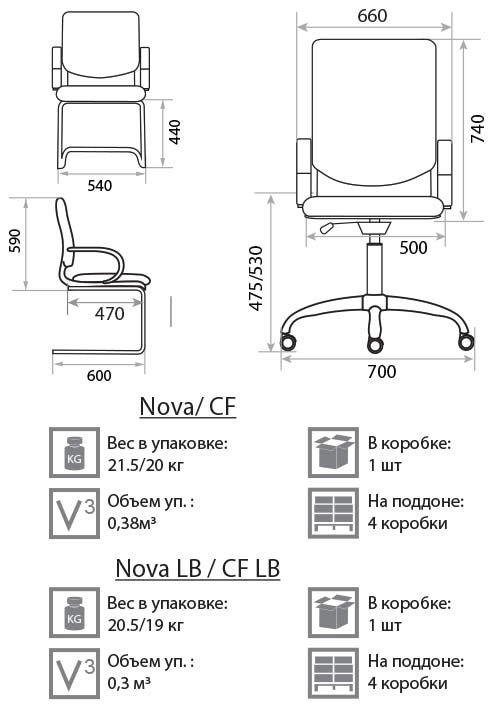 Кресло Нова размеры