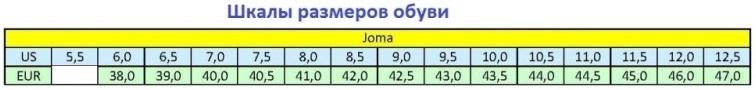 Соответствие размеров обуви Joma