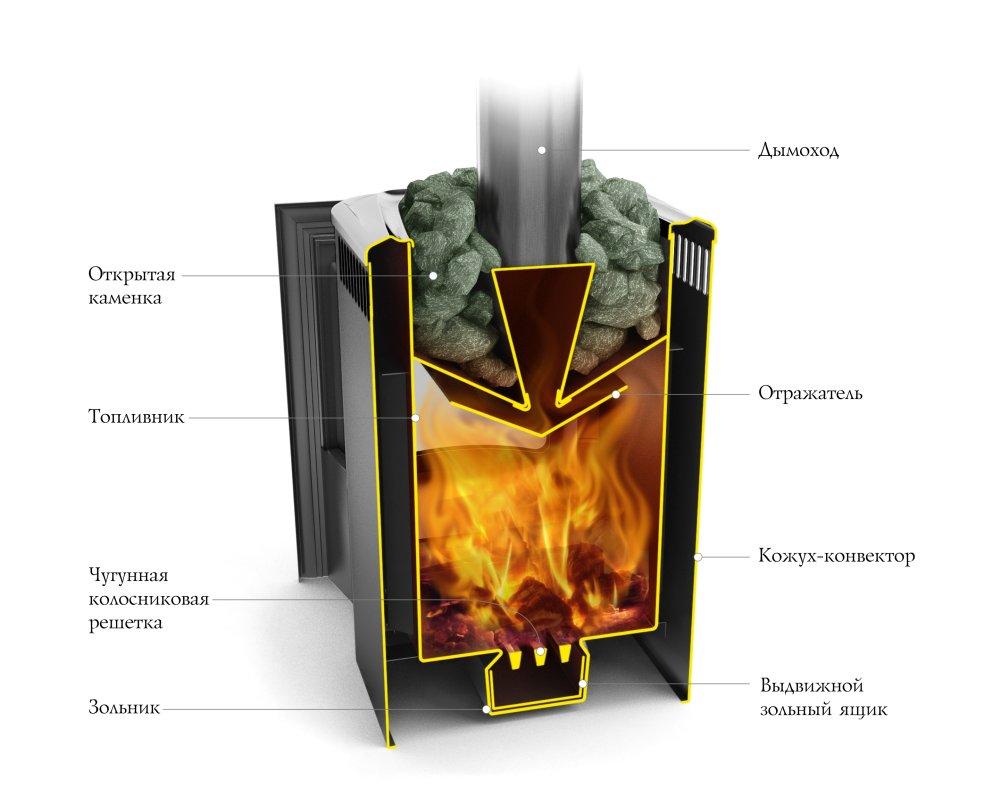Компакт 2013 Carbon ДН антрацит в разрезе