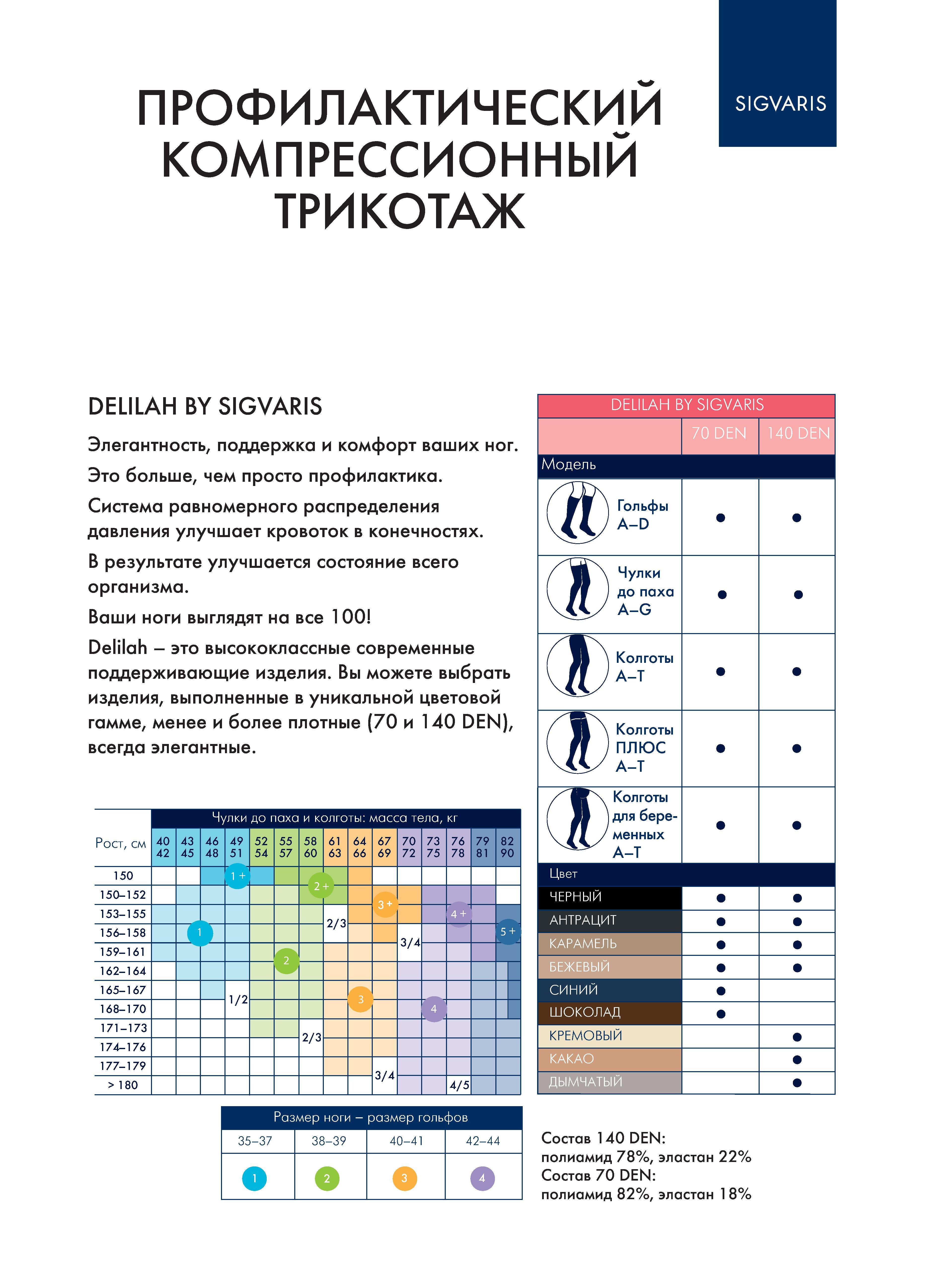 Схема подбора размера компрессионных изделий Delilah