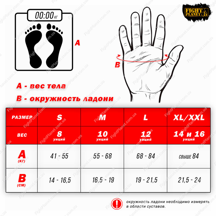 Размерная сетка, таблица боксерских перчаток Rival для снарядов