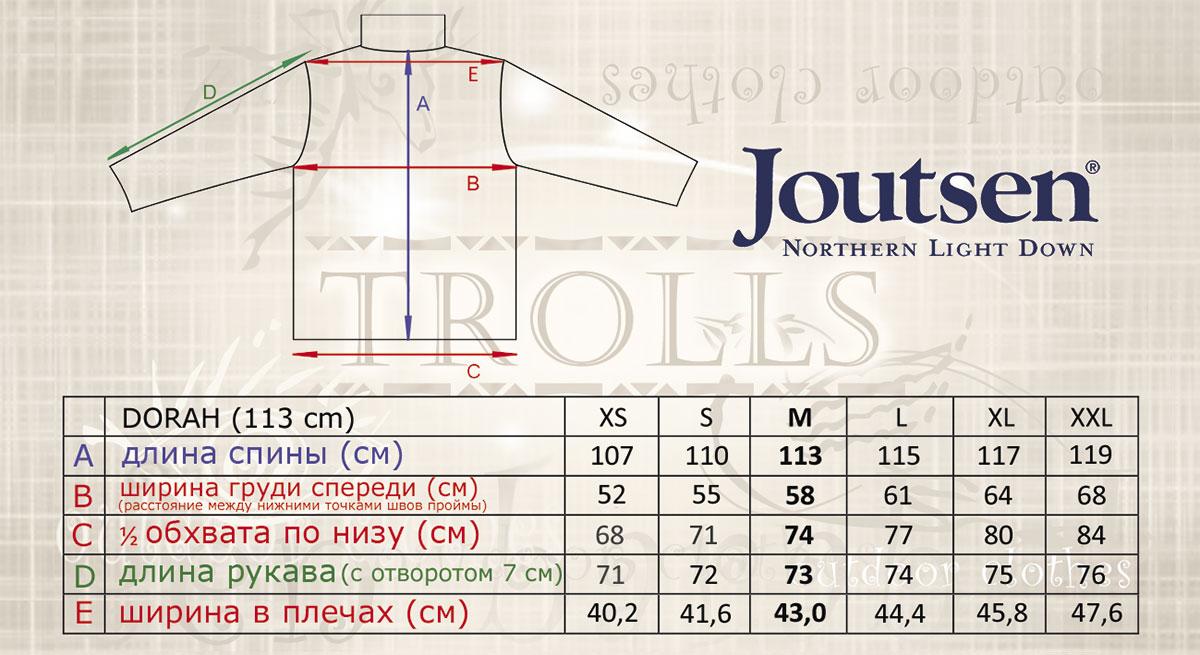 Размеры пуховика Dorah финской фирмы Joutsen